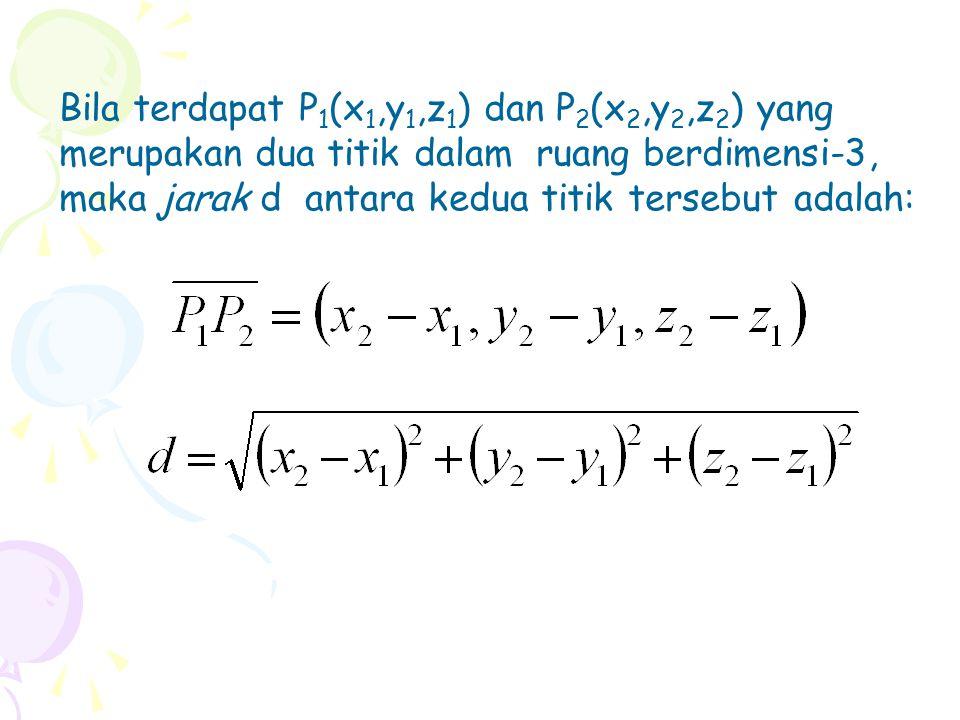 Bila terdapat P 1 (x 1,y 1,z 1 ) dan P 2 (x 2,y 2,z 2 ) yang merupakan dua titik dalam ruang berdimensi-3, maka jarak d antara kedua titik tersebut adalah: