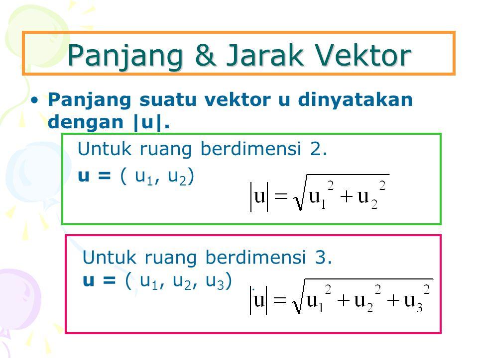 Panjang & Jarak Vektor Panjang suatu vektor u dinyatakan dengan  u . Untuk ruang berdimensi 2. u = ( u 1, u 2 ) Untuk ruang berdimensi 3. u = ( u 1, u