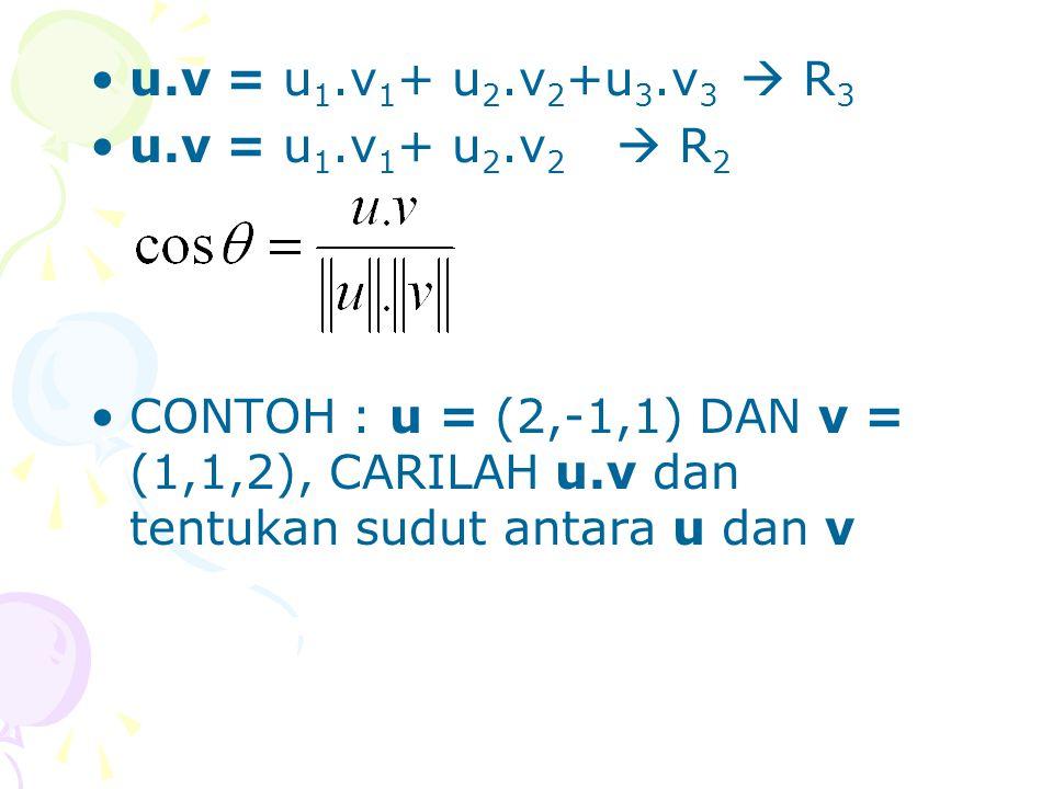u.v = u 1.v 1 + u 2.v 2 +u 3.v 3  R 3 u.v = u 1.v 1 + u 2.v 2  R 2 CONTOH : u = (2,-1,1) DAN v = (1,1,2), CARILAH u.v dan tentukan sudut antara u dan v