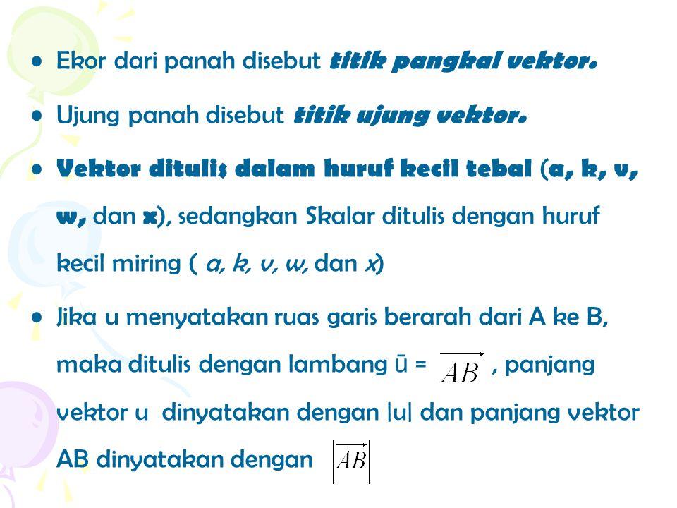 Ekor dari panah disebut titik pangkal vektor. Ujung panah disebut titik ujung vektor. Vektor ditulis dalam huruf kecil tebal ( a, k, v, w, dan x ), se
