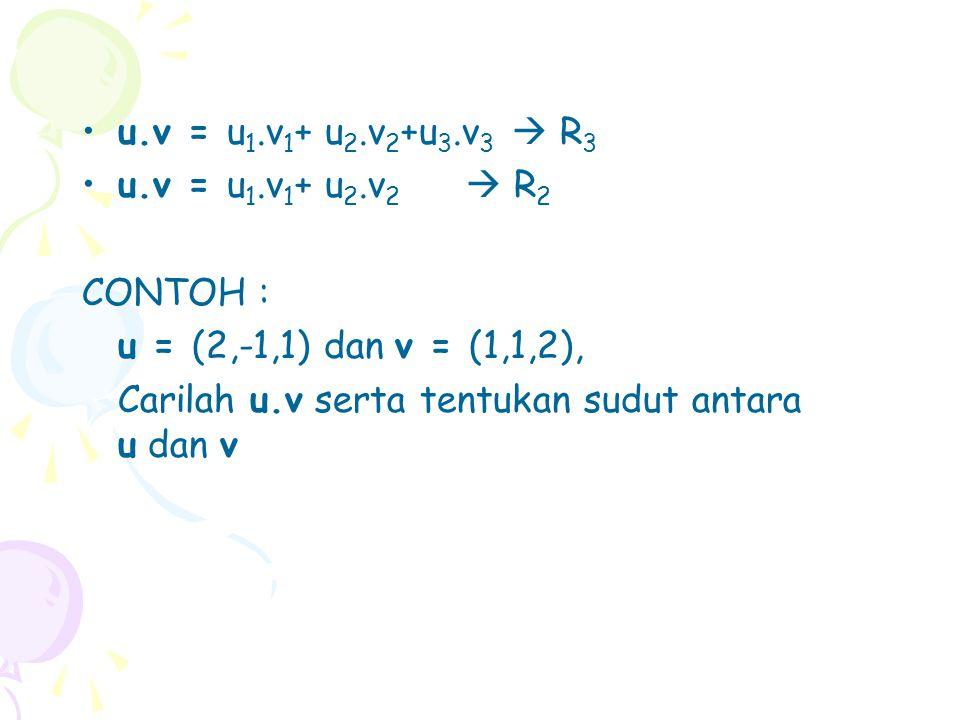 u.v = u 1.v 1 + u 2.v 2 +u 3.v 3  R 3 u.v = u 1.v 1 + u 2.v 2  R 2 CONTOH : u = (2,-1,1) dan v = (1,1,2), Carilah u.v serta tentukan sudut antara u dan v