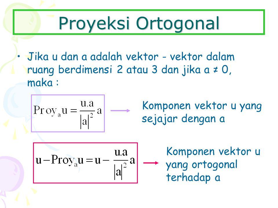 Proyeksi Ortogonal Jika u dan a adalah vektor - vektor dalam ruang berdimensi 2 atau 3 dan jika a ≠ 0, maka : Komponen vektor u yang sejajar dengan a Komponen vektor u yang ortogonal terhadap a