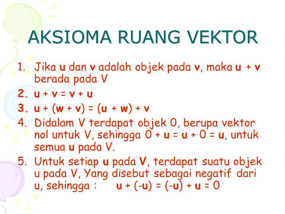 AKSIOMA RUANG VEKTOR 1.Jika u dan v adalah objek pada v, maka u + v berada pada V 2.u + v = v + u 3.u + (w + v) = (u + w) + v 4.Didalam V terdapat obj