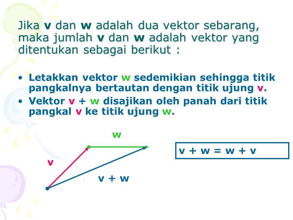DEFINISI : DUA VEKTOR u = (u 1, u 2,…,u n ) DAN v = (v 1, v 2,…,v n ) PADA R n DISEBUT SAMA JIKA u 1 = v 1, u 2 = v 2, u 3 = v 3 JUMLAH KEDUA VEKTOR u DAN v u + v =(u 1 +v 1, u 2 +v 2, u 3 + v 3 )