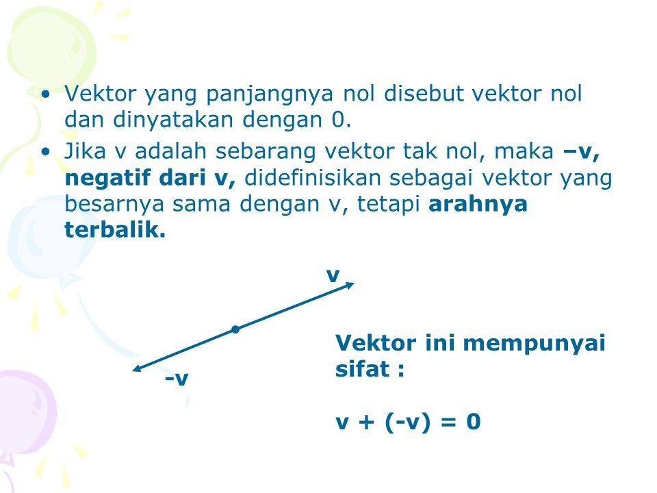 KEBEBASAN LINIER DEFINISI : JIKA S ={v 1, v 2,…, v r } ADALAH HIMPUNAN TAK KOSONG VEKTOR – VEKTOR, MAKA PERSAMAAN VEKTOR k 1 v 1 + k 2 v 2 +… k r v r = 0, MEMILIKI SEDIKITNYA SATU SOLUSI, YAITU k 1 =0, k 2 =0,…, k r =0.