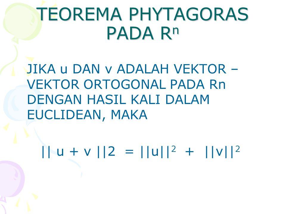 TEOREMA PHYTAGORAS PADA R n JIKA u DAN v ADALAH VEKTOR – VEKTOR ORTOGONAL PADA Rn DENGAN HASIL KALI DALAM EUCLIDEAN, MAKA || u + v ||2 = ||u|| 2 + ||v|| 2