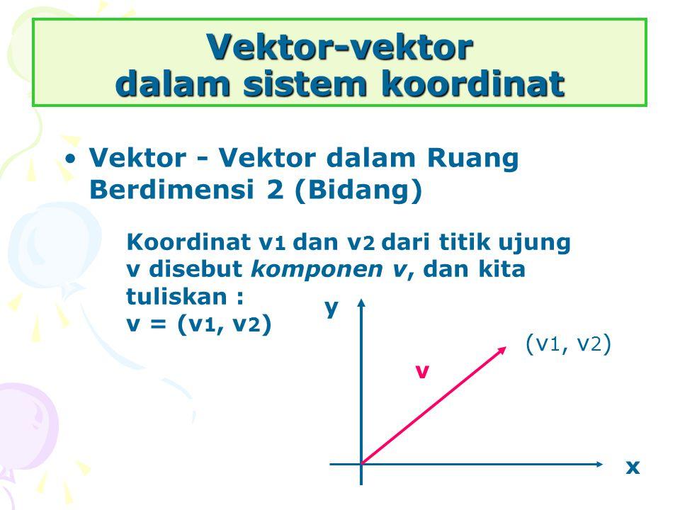 Vektor-vektor dalam sistem koordinat Vektor - Vektor dalam Ruang Berdimensi 2 (Bidang) Koordinat v 1 dan v 2 dari titik ujung v disebut komponen v, dan kita tuliskan : v = (v 1, v 2 ) x y v (v 1, v 2 )