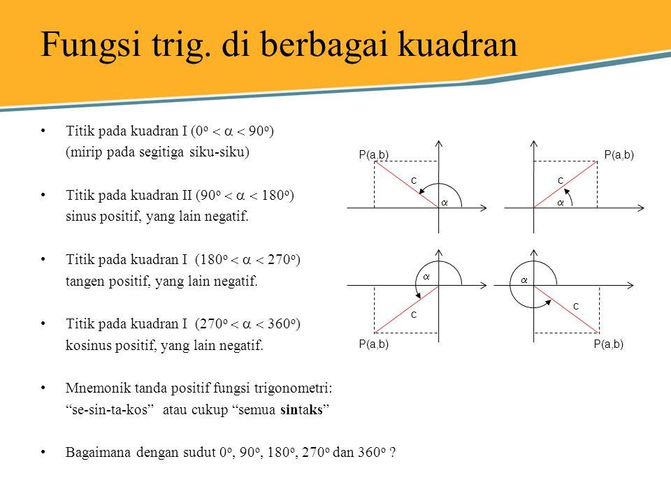 Fungsi trig. di berbagai kuadran Titik pada kuadran I (0 o    90 o ) (mirip pada segitiga siku-siku) Titik pada kuadran II (90 o    180 o ) sinu