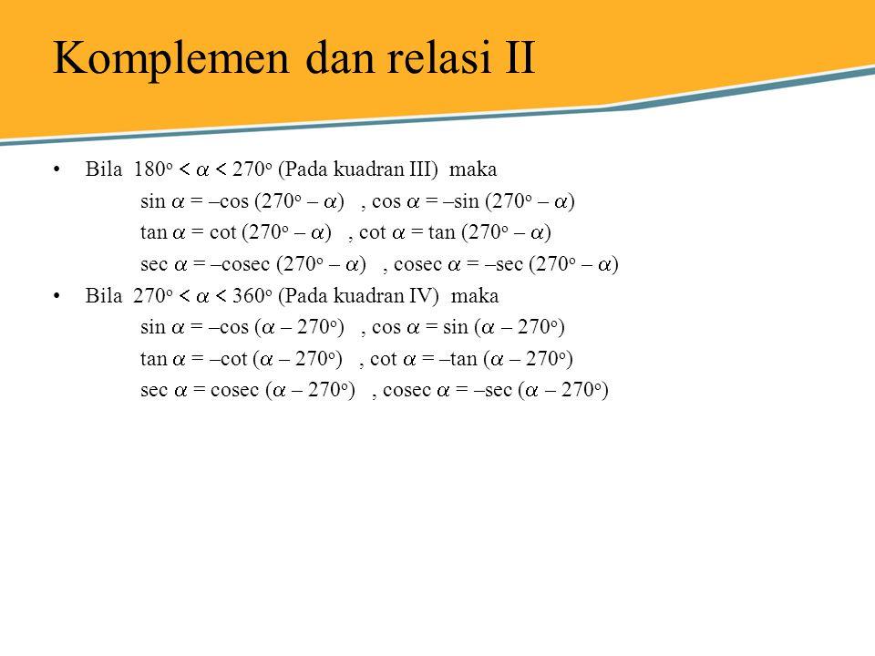 Komplemen dan relasi II Bila 180 o    270 o (Pada kuadran III) maka sin  = –cos (270 o –  ), cos  = –sin (270 o –  ) tan  = cot (270 o –  ),