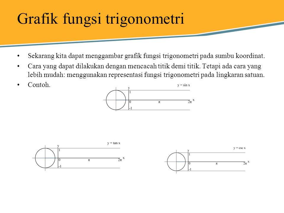 Grafik fungsi trigonometri Sekarang kita dapat menggambar grafik fungsi trigonometri pada sumbu koordinat. Cara yang dapat dilakukan dengan mencacah t
