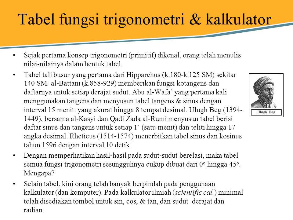Tabel fungsi trigonometri & kalkulator Sejak pertama konsep trigonometri (primitif) dikenal, orang telah menulis nilai-nilainya dalam bentuk tabel. Ta