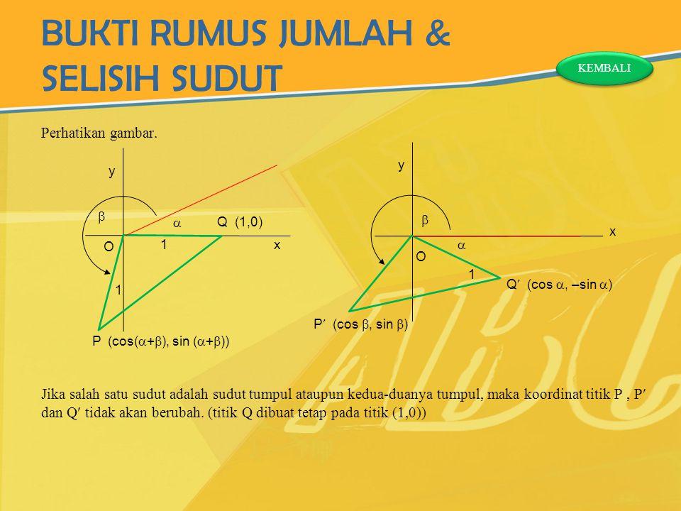 BUKTI RUMUS JUMLAH & SELISIH SUDUT Perhatikan gambar. Jika salah satu sudut adalah sudut tumpul ataupun kedua-duanya tumpul, maka koordinat titik P, P