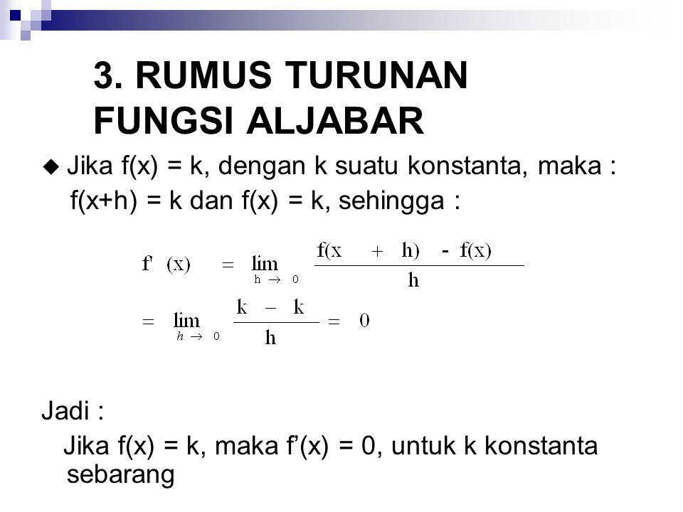 3. RUMUS TURUNAN FUNGSI ALJABAR u Jika f(x) = k, dengan k suatu konstanta, maka : f(x+h) = k dan f(x) = k, sehingga : Jadi : Jika f(x) = k, maka f'(x)