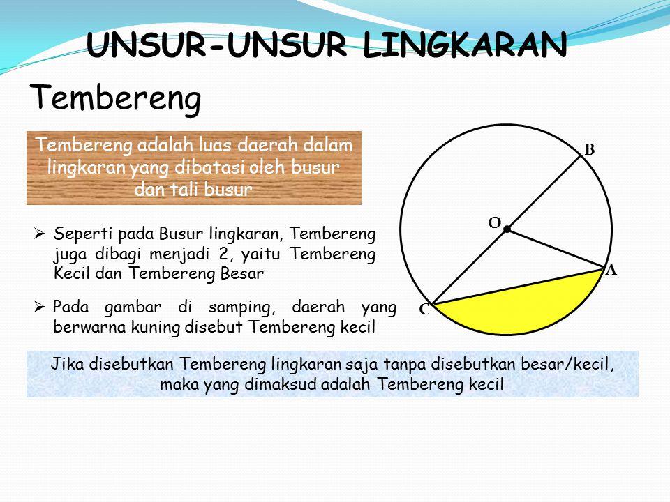 UNSUR-UNSUR LINGKARAN Tali Busur C B A O Tali busur lingkaran adalah garis lurus dalam lingkaran yang menghubungkan dua titik pada lengkungan lingkaran  Pada gambar di samping, tarik garis lurus dari titik A ke titik C  Apakah garis lurus BC juga merupakan tali busur??.