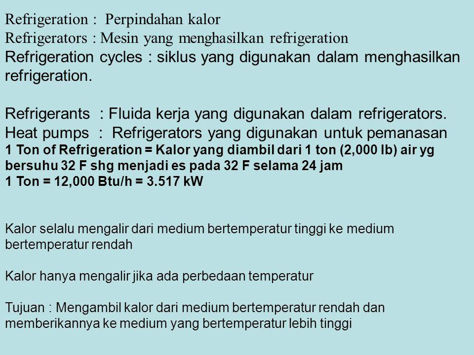 Refrigeration : Perpindahan kalor Refrigerators : Mesin yang menghasilkan refrigeration Refrigeration cycles : siklus yang digunakan dalam menghasilka