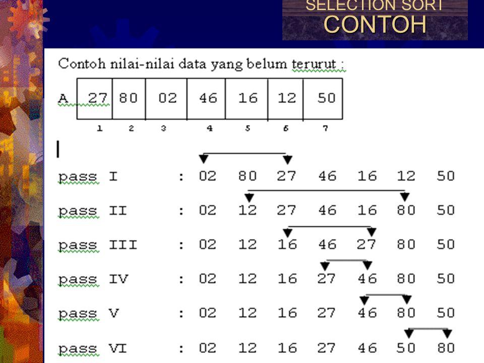 ALGORITMA BUBLE SORT Kamus Const N : integer = 8 { misalkan jumlah elemen array maksimum = 8 } Type A = array [ 1..N ] of integer Var I, J, bubble : i