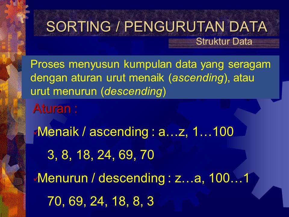 Pertemuan – 14 Sorting (Bab 8) Informatics Engineering Department TRUNOJOYO UNIVERSITY