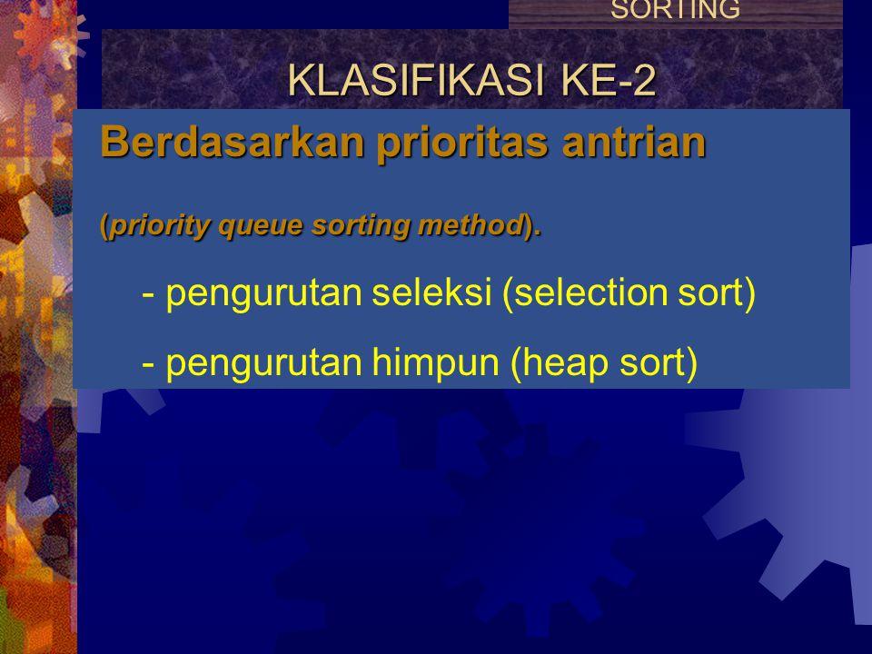 KLASIFIKASI KE-1 Berdasarkan perbandingan (comparison-based sorting). - pengurutan seleksi (selection sort) - pengurutan sisip (insertion sort) - peng