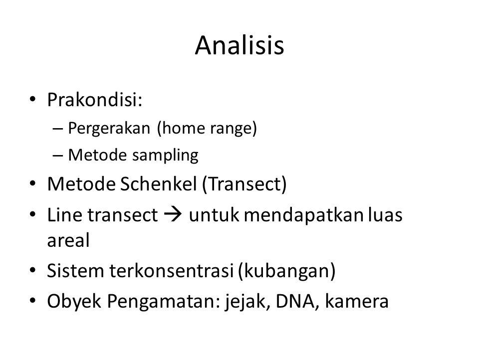 Analisis Prakondisi: – Pergerakan (home range) – Metode sampling Metode Schenkel (Transect) Line transect  untuk mendapatkan luas areal Sistem terkonsentrasi (kubangan) Obyek Pengamatan: jejak, DNA, kamera