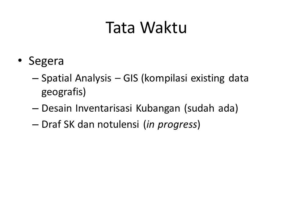 Tata Waktu Segera – Spatial Analysis – GIS (kompilasi existing data geografis) – Desain Inventarisasi Kubangan (sudah ada) – Draf SK dan notulensi (in progress)