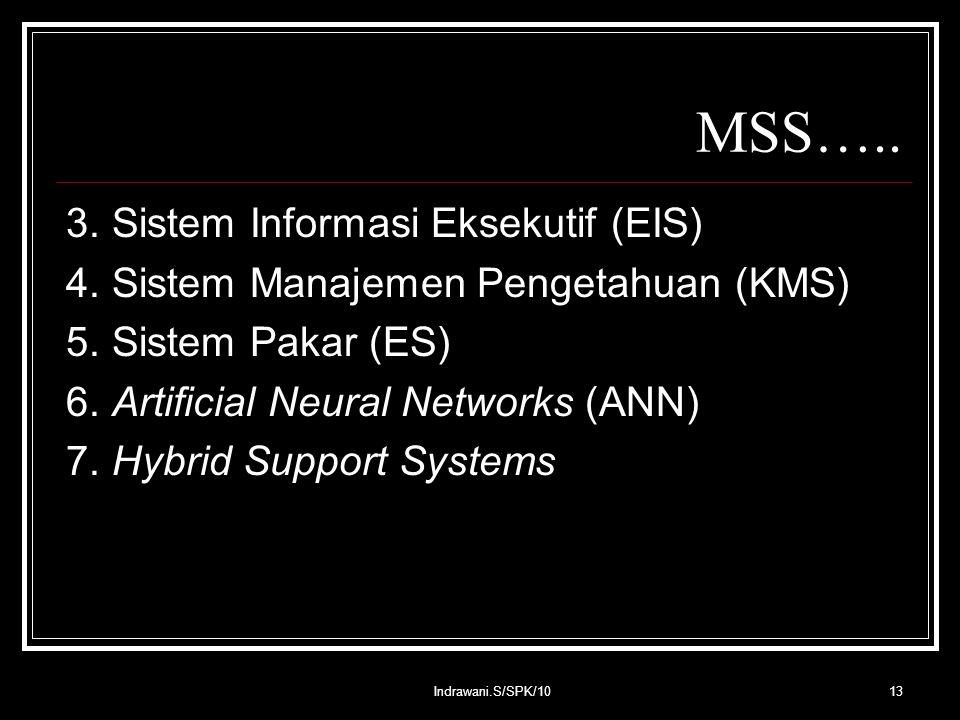 Indrawani.S/SPK/1013 MSS….. 3. Sistem Informasi Eksekutif (EIS) 4.
