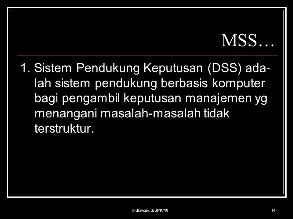 Indrawani.S/SPK/1014 MSS… 1.