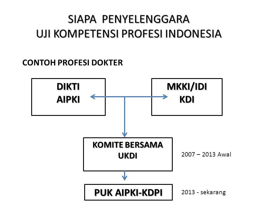 SIAPA PENYELENGGARA UJI KOMPETENSI PROFESI INDONESIA CONTOH PROFESI DOKTER DIKTIAIPKIMKKI/IDIKDI KOMITE BERSAMA UKDI PUK AIPKI-KDPI 2007 – 2013 Awal 2013 - sekarang