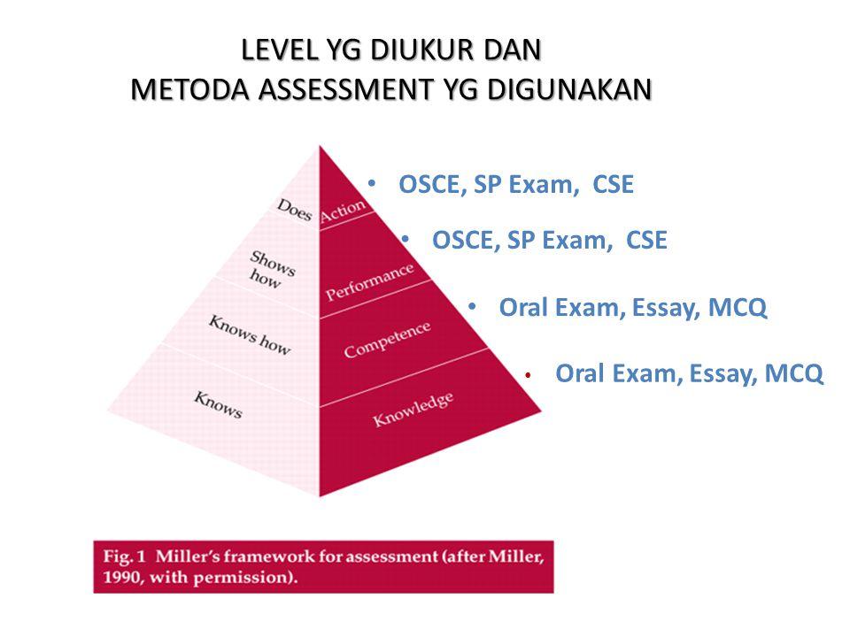 LEVEL YG DIUKUR DAN METODA ASSESSMENT YG DIGUNAKAN Oral Exam, Essay, MCQ OSCE, SP Exam, CSE