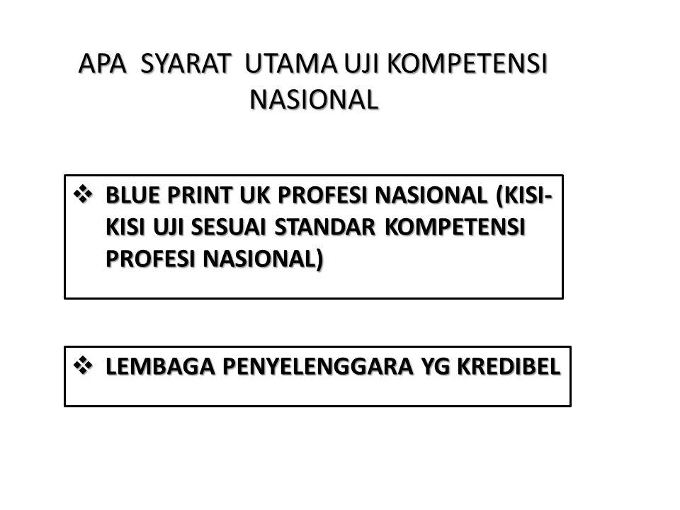 APA SYARAT UTAMA UJI KOMPETENSI NASIONAL  BLUE PRINT UK PROFESI NASIONAL (KISI- KISI UJI SESUAI STANDAR KOMPETENSI PROFESI NASIONAL)  LEMBAGA PENYELENGGARA YG KREDIBEL