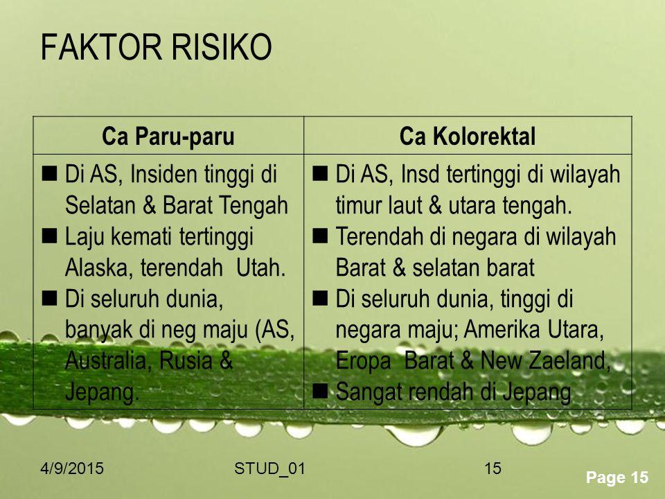 Powerpoint Templates Page 15 4/9/2015STUD_0115 FAKTOR RISIKO Ca Paru-paruCa Kolorektal Di AS, Insiden tinggi di Selatan & Barat Tengah Laju kemati ter
