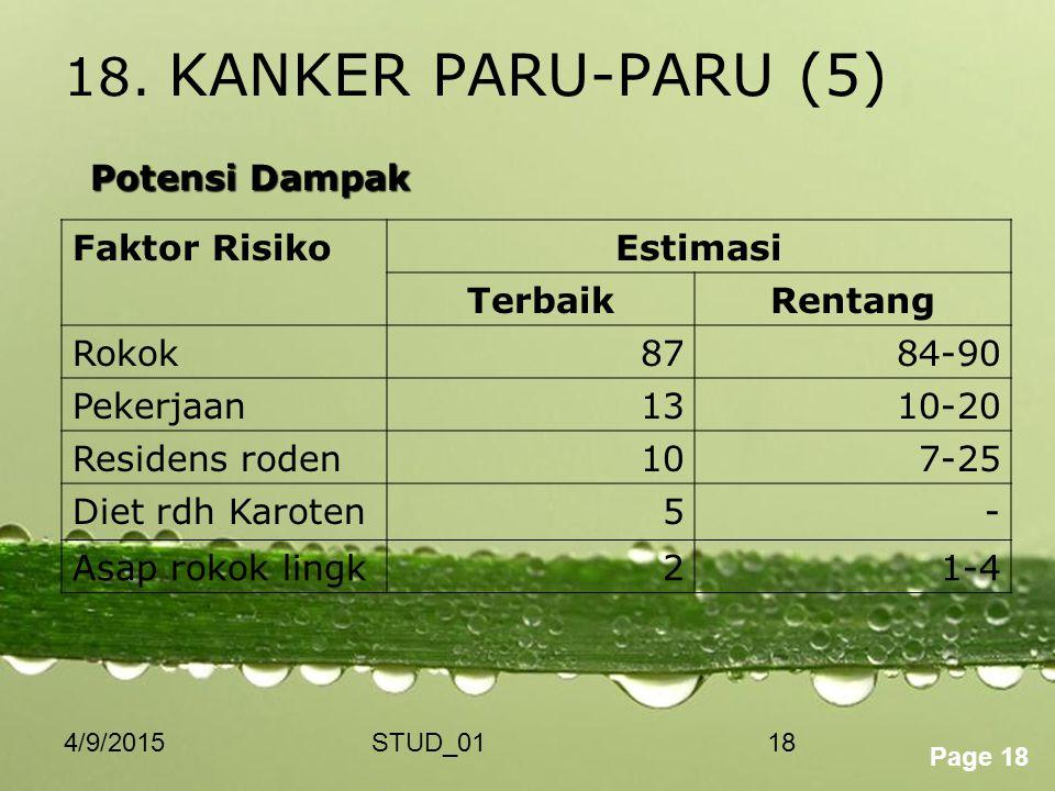 Powerpoint Templates Page 18 4/9/2015STUD_0118 18. KANKER PARU-PARU (5) Faktor RisikoEstimasi TerbaikRentang Rokok8784-90 Pekerjaan1310-20 Residens ro