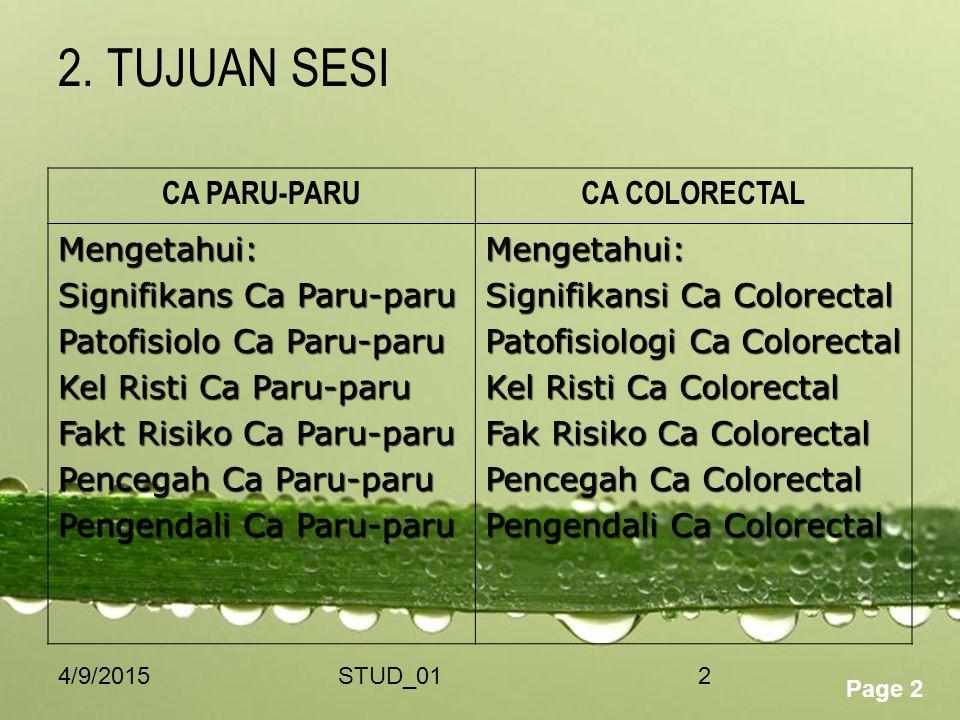 Powerpoint Templates Page 2 4/9/2015STUD_012 2. TUJUAN SESI CA PARU-PARUCA COLORECTAL Mengetahui: Signifikans Ca Paru-paru Patofisiolo Ca Paru-paru Ke
