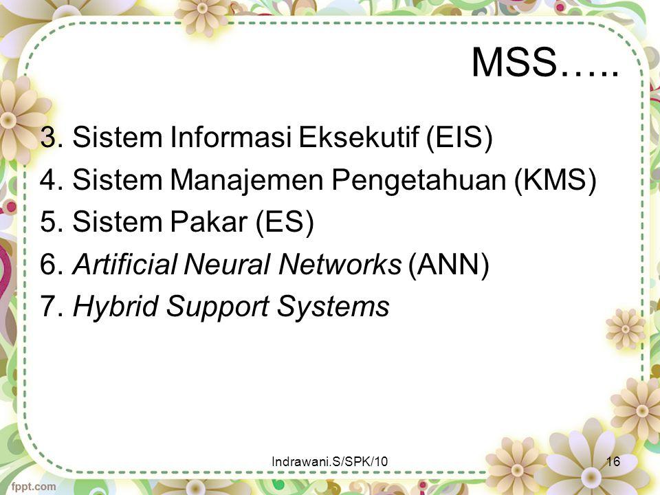 MSS….. 3. Sistem Informasi Eksekutif (EIS) 4. Sistem Manajemen Pengetahuan (KMS) 5. Sistem Pakar (ES) 6. Artificial Neural Networks (ANN) 7. Hybrid Su