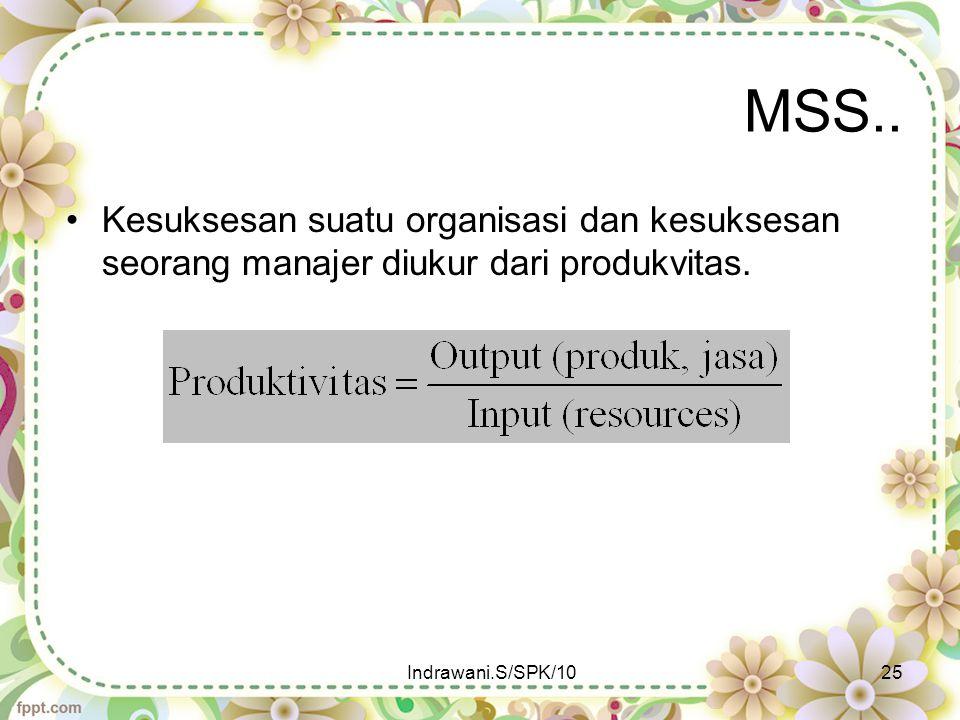 MSS.. Kesuksesan suatu organisasi dan kesuksesan seorang manajer diukur dari produkvitas. Indrawani.S/SPK/1025