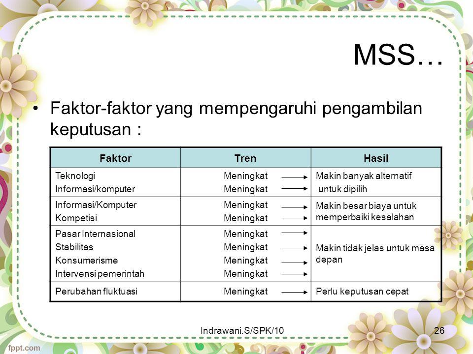 MSS… Faktor-faktor yang mempengaruhi pengambilan keputusan : FaktorTrenHasil Teknologi Informasi/komputer Meningkat Makin banyak alternatif untuk dipi