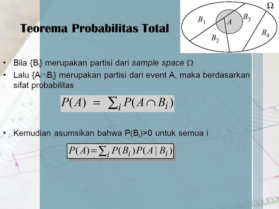 Teorema Probabilitas Total Bila {B i } merupakan partisi dari sample space  Lalu {A  B i } merupakan partisi dari event A, maka berdasarkan sifat pr