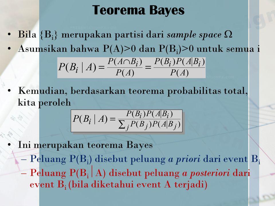 Teorema Bayes Bila {B i } merupakan partisi dari sample space  Asumsikan bahwa P(A)>0 dan P(B i )>0 untuk semua i Kemudian, berdasarkan teorema proba