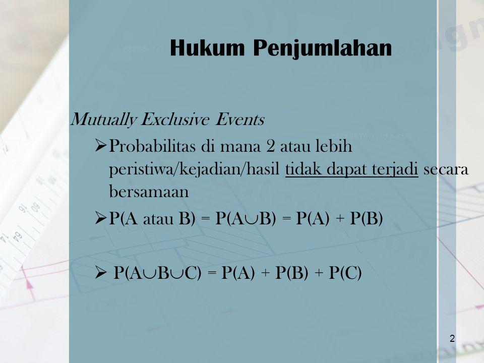 Hukum Penjumlahan Mutually Exclusive Events  Probabilitas di mana 2 atau lebih peristiwa/kejadian/hasil tidak dapat terjadi secara bersamaan  P(A at