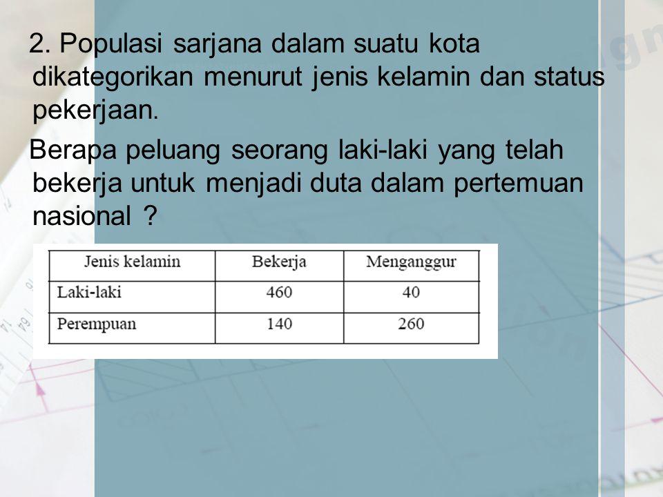2. Populasi sarjana dalam suatu kota dikategorikan menurut jenis kelamin dan status pekerjaan. Berapa peluang seorang laki-laki yang telah bekerja unt