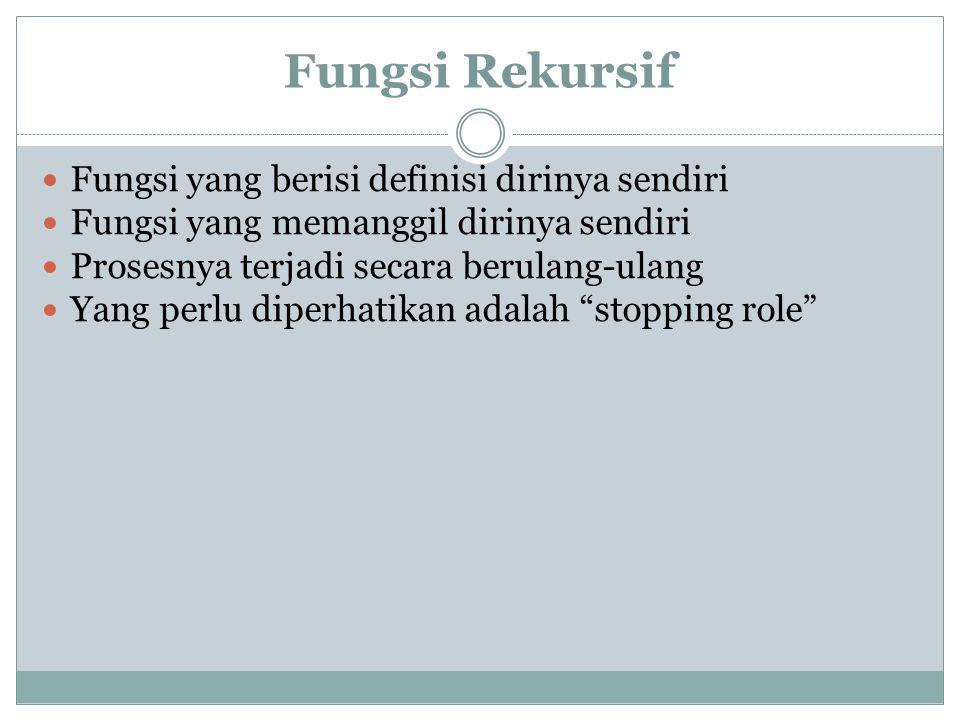Fungsi Rekursif Fungsi yang berisi definisi dirinya sendiri Fungsi yang memanggil dirinya sendiri Prosesnya terjadi secara berulang-ulang Yang perlu d