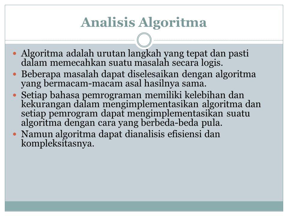 Analisis Algoritma Penilaian algoritma didasarkan pada:  Waktu eksekusi (paling utama)  Penggunaan memori/sumber daya  Kesederhanaan dan kejelasan algoritma Analisis algoritma tidak mudah dilakukan secara pasti, maka hanya diambil:  Kondisi rata-rata (average case)  Kondisi terburuk (worst case) Waktu eksekusi dipengaruhi oleh:  Jenis data input  Jumlah data input  Pemilihan instruksi bahasa pemrograman