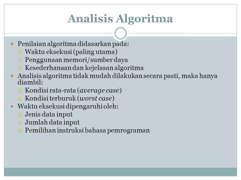 Analisis Algoritma Faktor-faktor yang menyulitkan analisis disebabkan oleh:  Implementasi instruksi oleh bahasa pemrograman yang berbeda  Ketergantungan algoritma terhadap jenis data  Ketidakjelasan algoritma yang diimplementasikan Langkah-langkah analisis algoritma  Menentukan jenis/sifat data input.