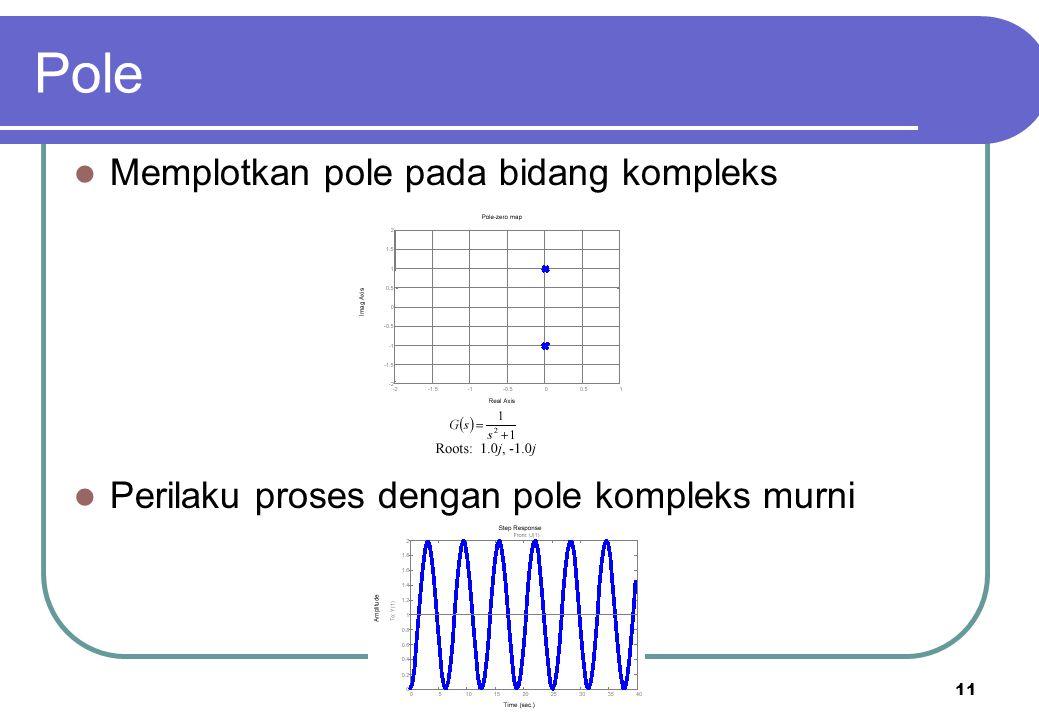 11 Memplotkan pole pada bidang kompleks Perilaku proses dengan pole kompleks murni Pole