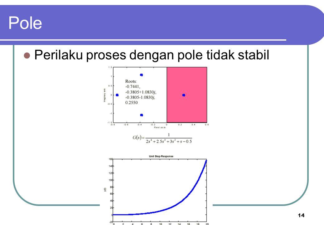 14 Pole Perilaku proses dengan pole tidak stabil