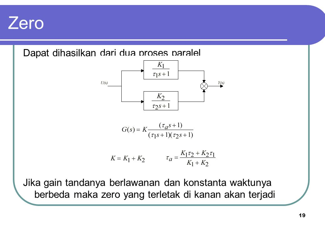 19 Zero Dapat dihasilkan dari dua proses paralel Jika gain tandanya berlawanan dan konstanta waktunya berbeda maka zero yang terletak di kanan akan te
