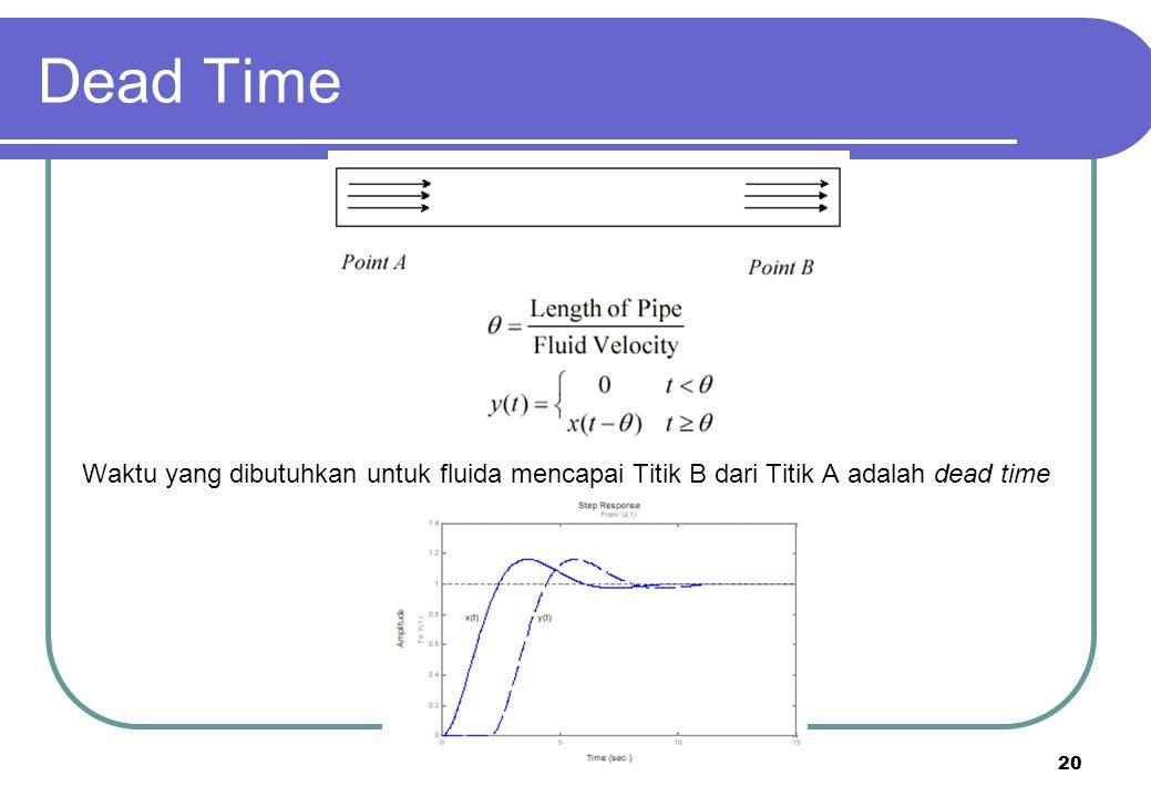 20 Dead Time Waktu yang dibutuhkan untuk fluida mencapai Titik B dari Titik A adalah dead time