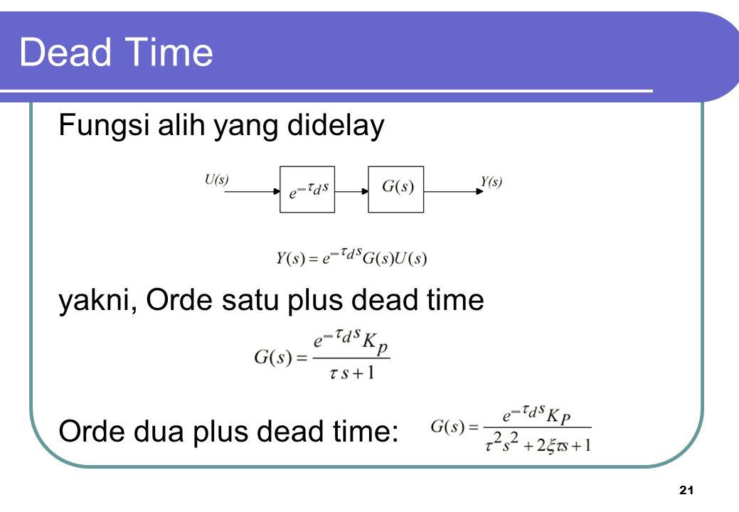 21 Dead Time Fungsi alih yang didelay yakni, Orde satu plus dead time Orde dua plus dead time: