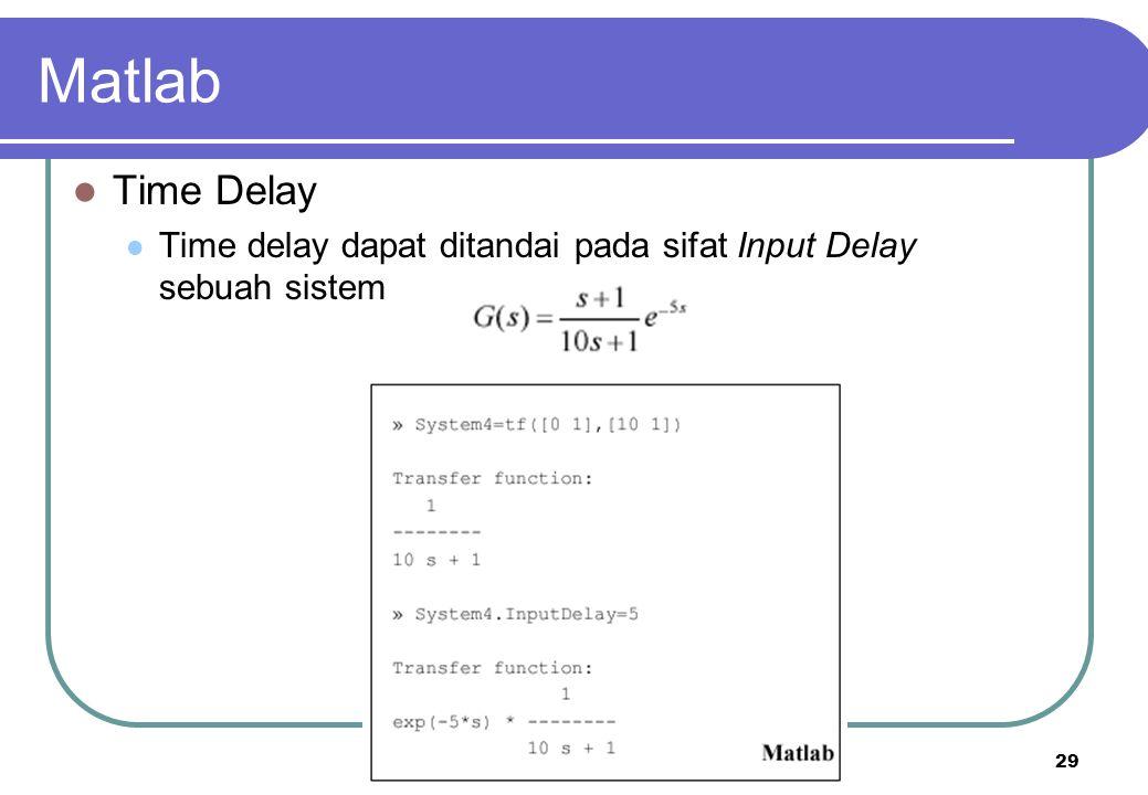 29 Matlab Time Delay Time delay dapat ditandai pada sifat Input Delay sebuah sistem