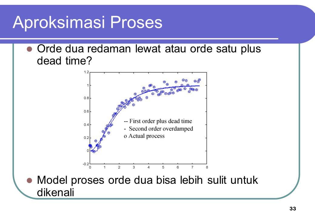 33 Aproksimasi Proses Orde dua redaman lewat atau orde satu plus dead time? Model proses orde dua bisa lebih sulit untuk dikenali