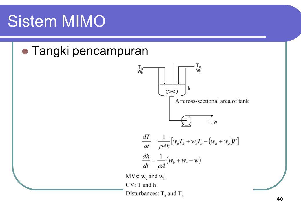 40 Sistem MIMO Tangki pencampuran
